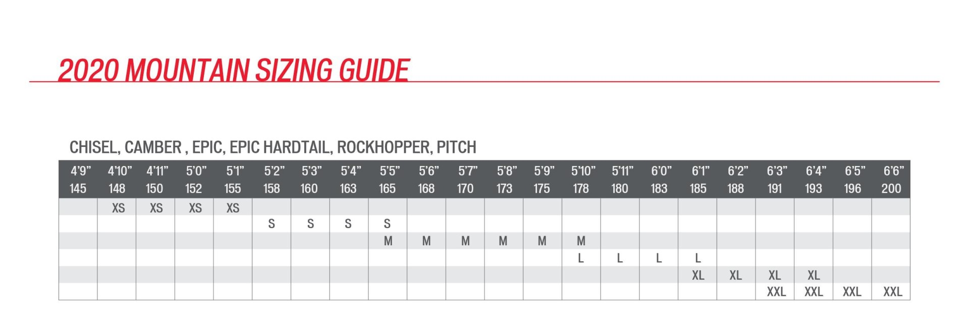 Sizes Chisel, Camber, Epic, Rockhopper, Pitch.